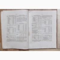Книга Определение территории Российской империи, за исключением Финляндии и Польши, 1859 г